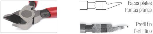 GA5 Seitenschneider Schaubild 1