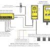 LA500 System